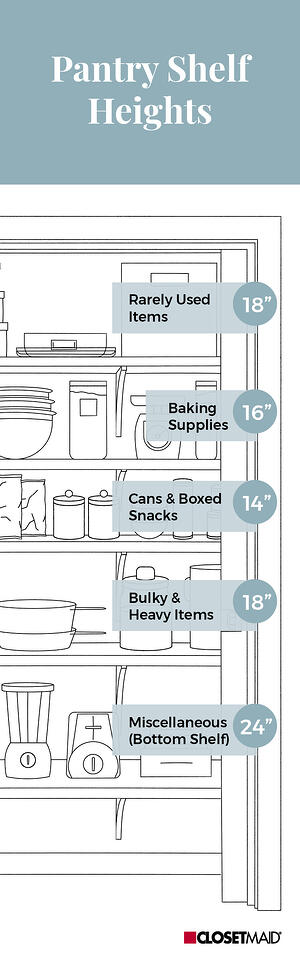 ClosetMaid Pantry Shelf Heights Infographic